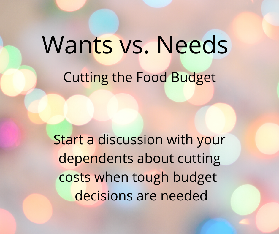 Wants Vs Needs Food budget